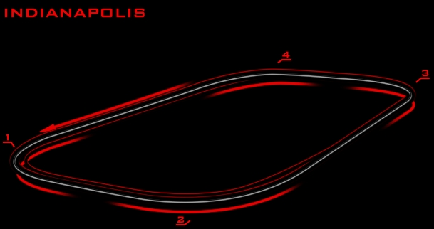 Race07 Oval Track Pack v2.0