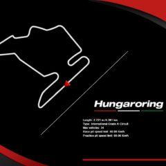 AMS Hungaroring Grand Prix Circuit v1.1